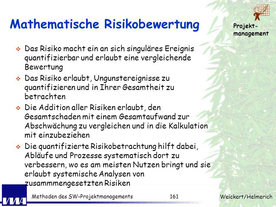 Projekt- management Weickert/Helmerich Methoden des SW-Projektmanagements160 Template für den Risikoplan InhaltBeschreibungBeispiel IdentifikationJede