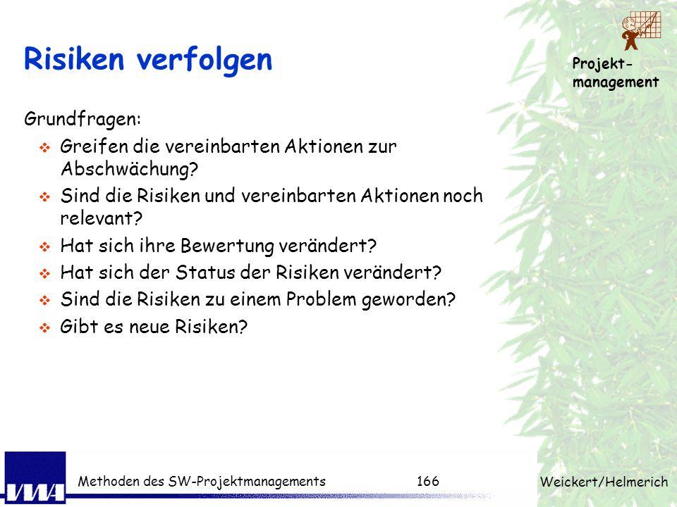 Projekt- management Weickert/Helmerich Methoden des SW-Projektmanagements165 Risiken abschwächen Vermeiden (d.h. Eintrittswahrscheinlichkeit reduziere