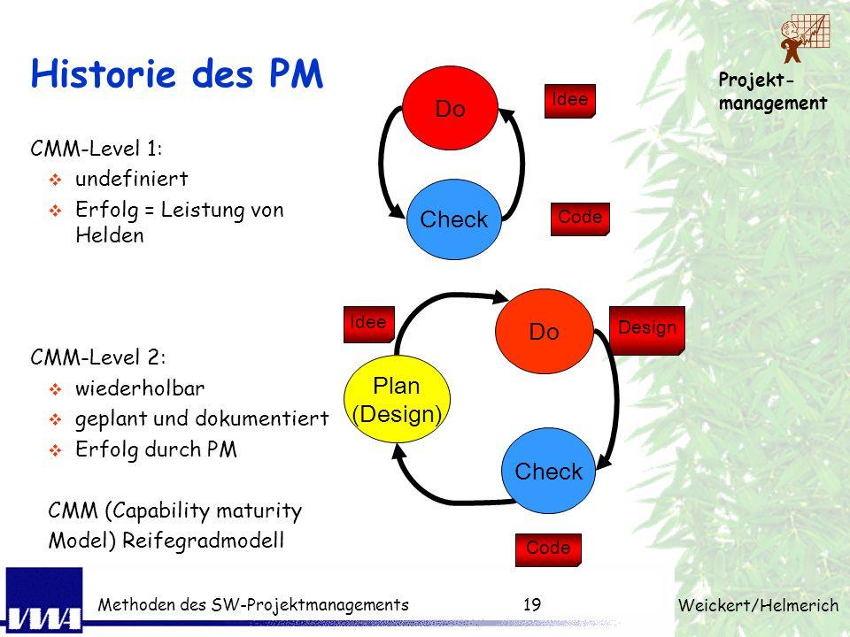 Projekt- management Weickert/Helmerich Methoden des SW-Projektmanagements18 Problem der Skalierung kann von einer Person gebaut werden minimaler Plan