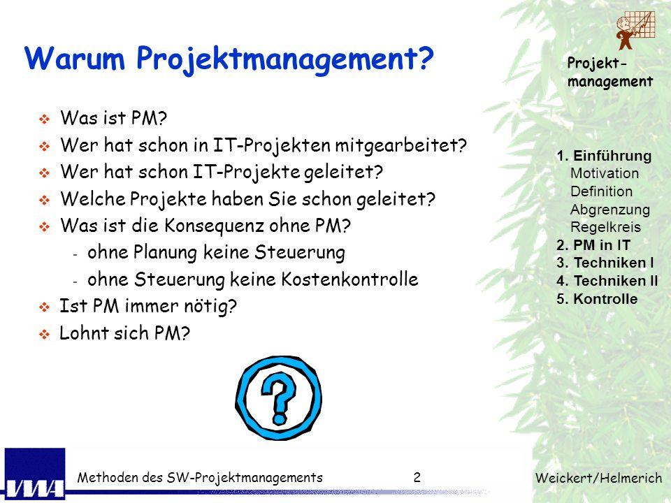 Weickert/Helmerich Methoden des SW-Projektmanagements 1.Tag: Motivation, Definition u. Abgrenzung Projektmanagement 2.Tag:Projektphasen u. Managementr