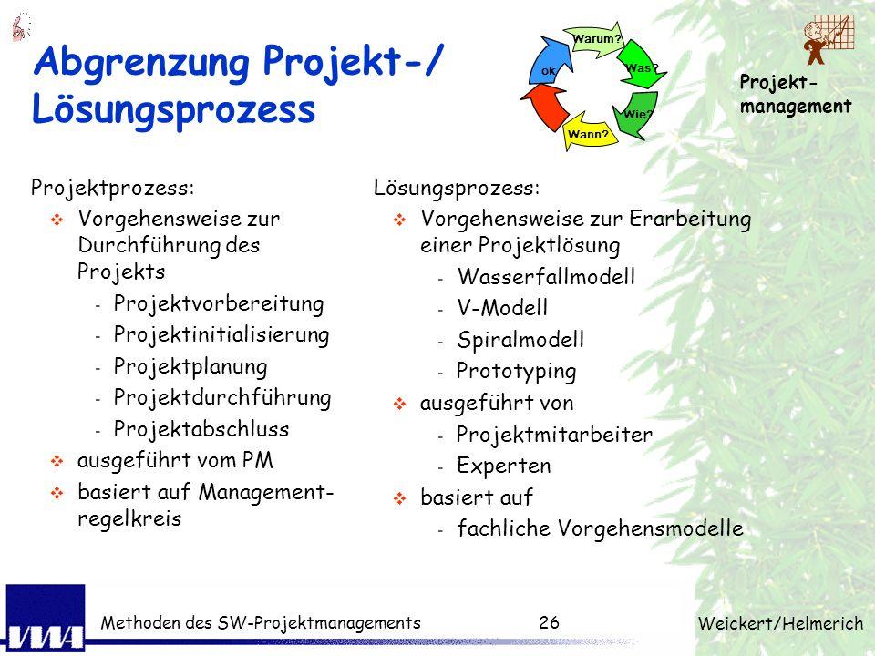 Projekt- management Weickert/Helmerich Methoden des SW-Projektmanagements25 Begriffe Projekt: Einmaliges Vorhaben, Ziel, Be-, Abgrenzung, spez. Rollen