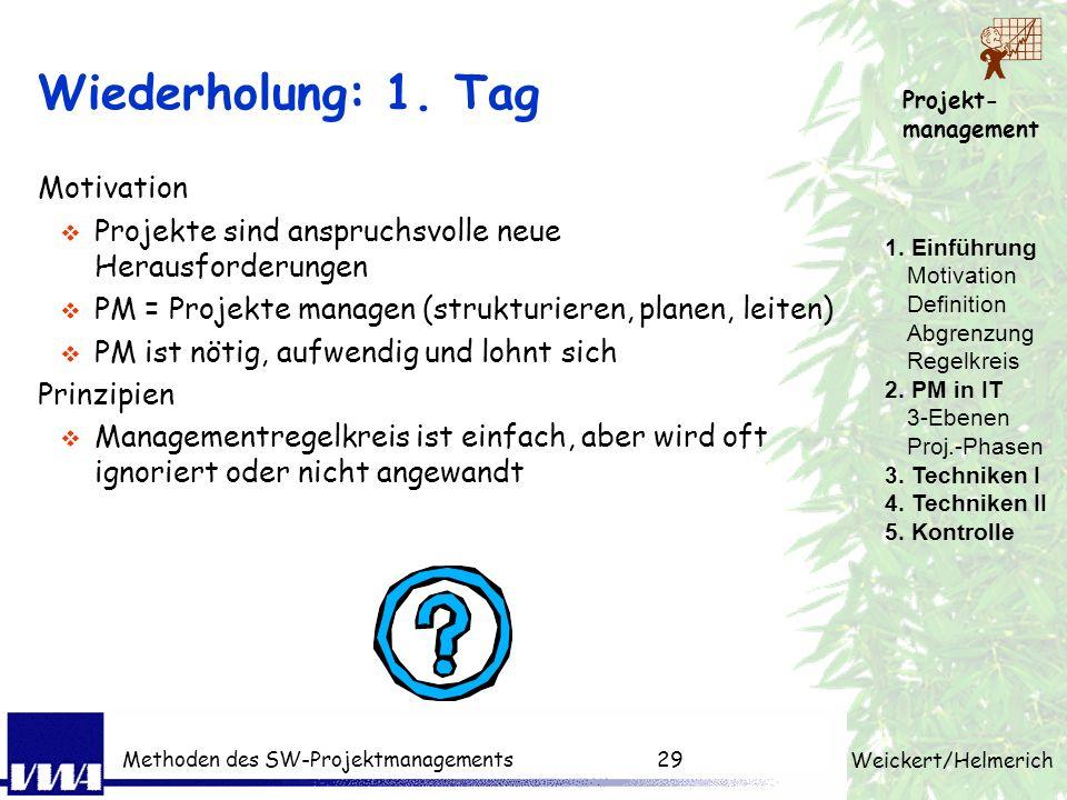 Projekt- management Weickert/Helmerich Methoden des SW-Projektmanagements28 Zusammenfassung Prinzipien Grundlage ist der Management Regelkreis Projekt