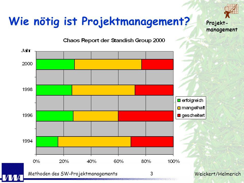 Projekt- management Weickert/Helmerich Methoden des SW-Projektmanagements2 Warum Projektmanagement? Was ist PM? Wer hat schon in IT-Projekten mitgearb