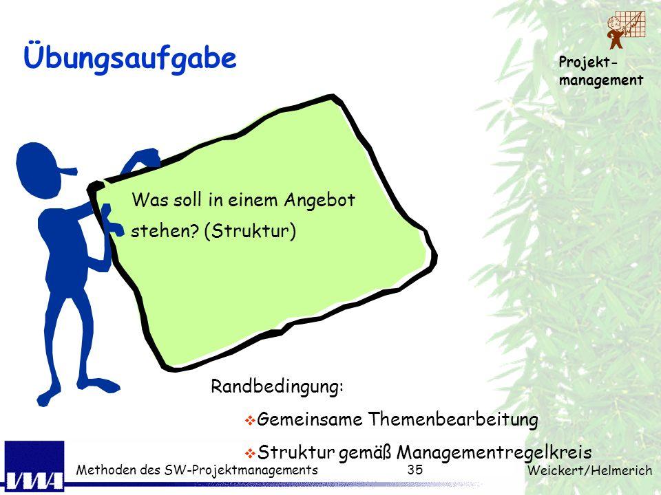 Projekt- management Weickert/Helmerich Methoden des SW-Projektmanagements34 Abgrenzung Projekt-/ Lösungsprozess Projektprozess: Vorgehensweise zur Dur