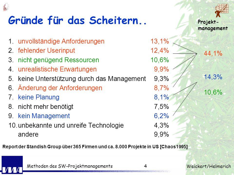 Projekt- management Weickert/Helmerich Methoden des SW-Projektmanagements3 Wie nötig ist Projektmanagement?