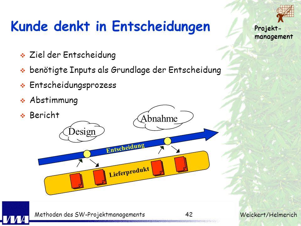 Projekt- management Weickert/Helmerich Methoden des SW-Projektmanagements41 Tipp: Ablage /Kundensicht /Intern /Projekt- management Arbeitskopien für d
