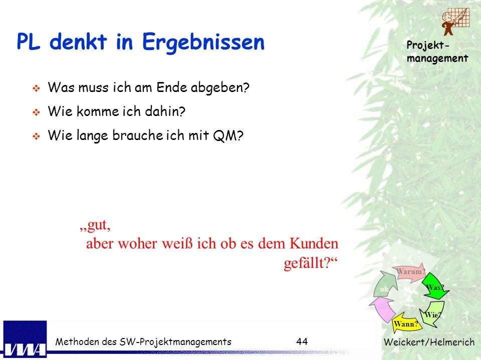 Projekt- management Weickert/Helmerich Methoden des SW-Projektmanagements43 Arten von Entscheidungen ?! Zweck Lieferprodukte Investment investieren ka