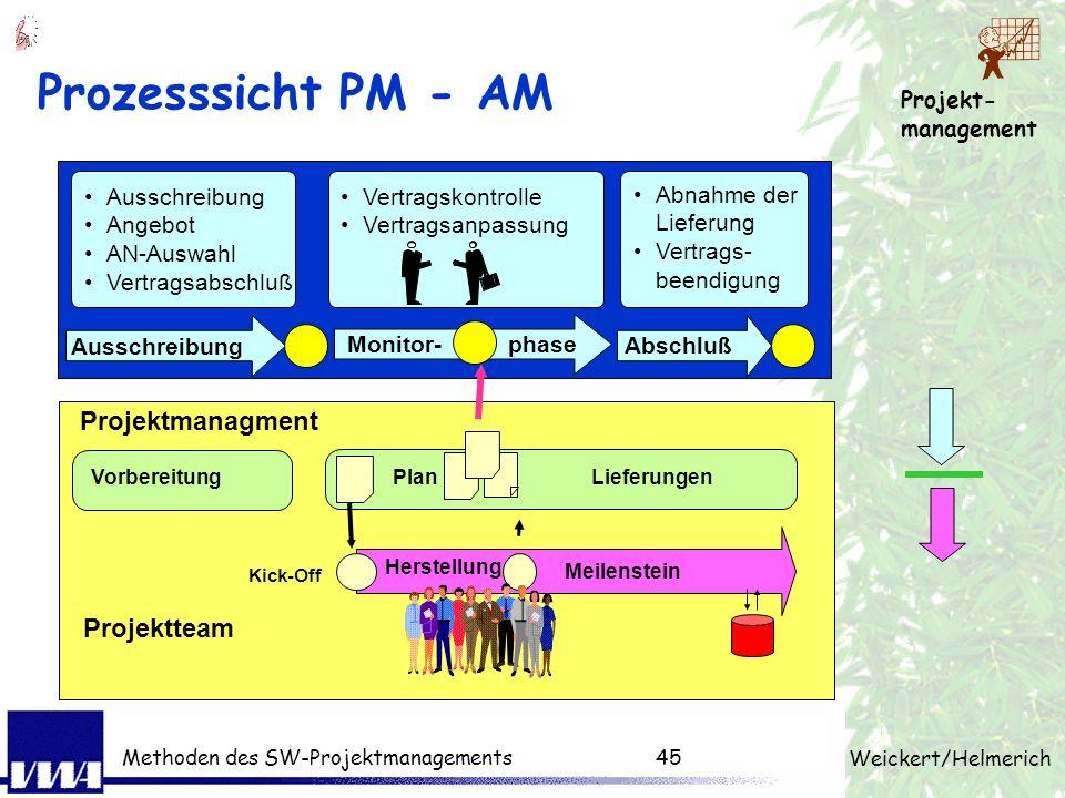 Projekt- management Weickert/Helmerich Methoden des SW-Projektmanagements44 PL denkt in Ergebnissen Was muss ich am Ende abgeben? Wie komme ich dahin?