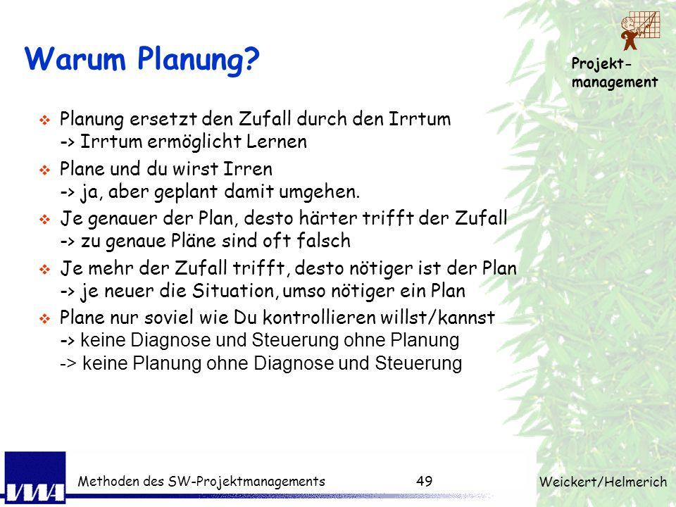 Projekt- management Weickert/Helmerich Methoden des SW-Projektmanagements48 Menschliches Irren Nicht das, was wir nicht wissen, bringt uns zu Fall...