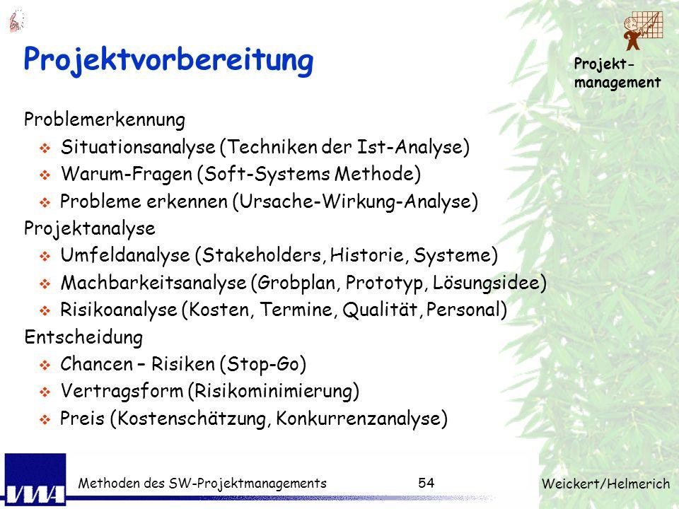 Projekt- management Weickert/Helmerich Methoden des SW-Projektmanagements53 Projektphasen in der Praxis Projektplanung (Strategie, Struktur, Plan) Res