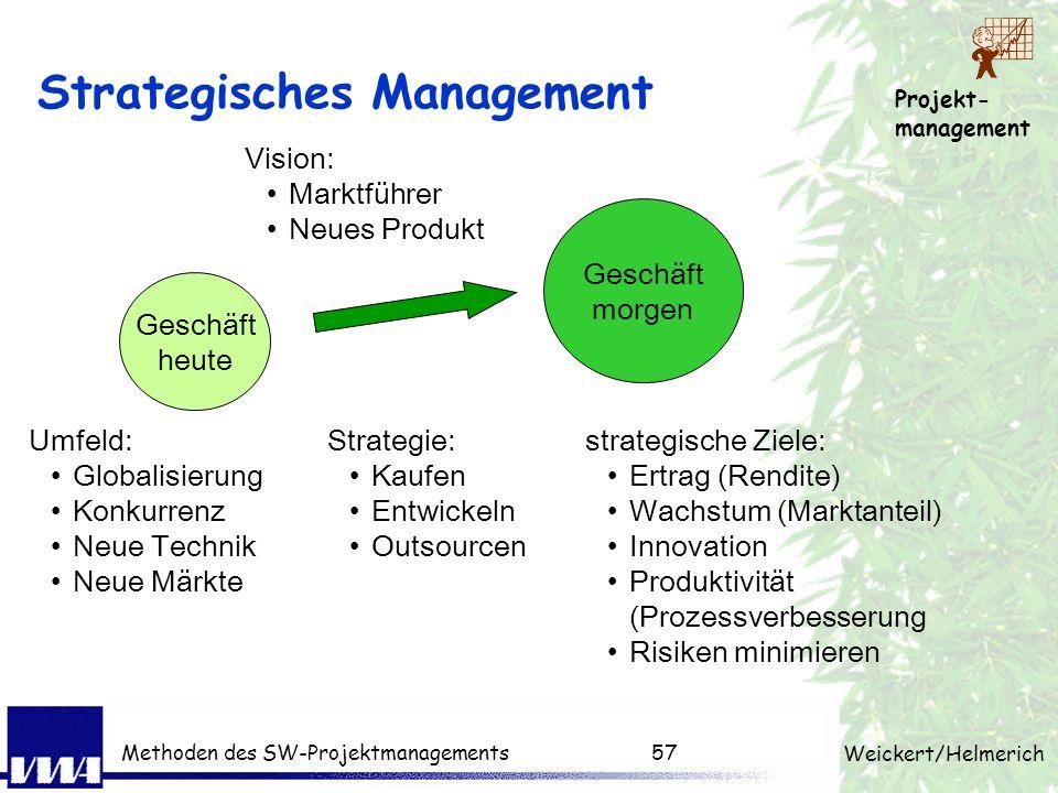 Projekt- management Weickert/Helmerich Methoden des SW-Projektmanagements56 Managementregelkreis Analyse Projekt Kontrolle Lösungs- Strategie Durch- f