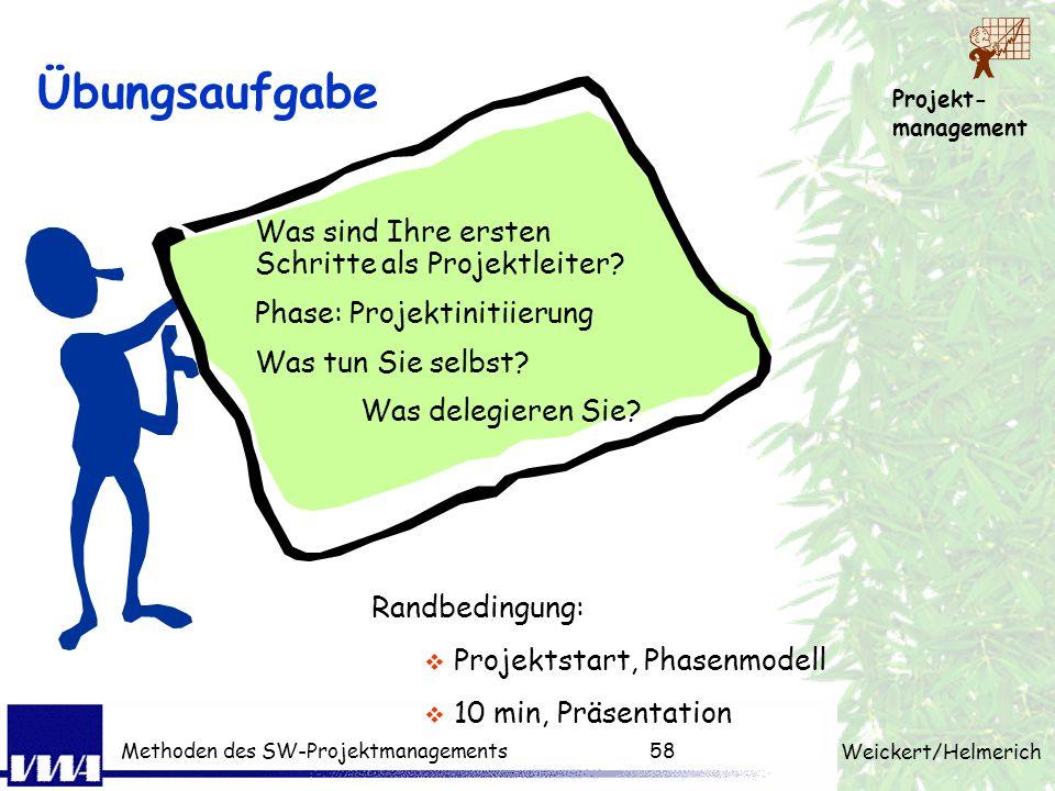 Projekt- management Weickert/Helmerich Methoden des SW-Projektmanagements57 Strategisches Management Geschäft heute Geschäft morgen Strategie: Kaufen