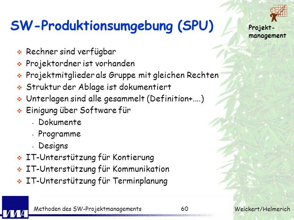 Projekt- management Weickert/Helmerich Methoden des SW-Projektmanagements59 Projektinitiierung Definition (Ziele + Motivation) SMART, d.h. messbar und