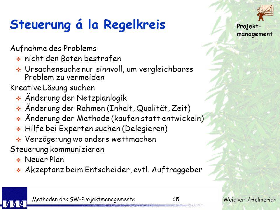 Projekt- management Weickert/Helmerich Methoden des SW-Projektmanagements64 Projektkontrolle Ist-Analyse Ziel- Definition Projekt Kontrolle Lösungs- S
