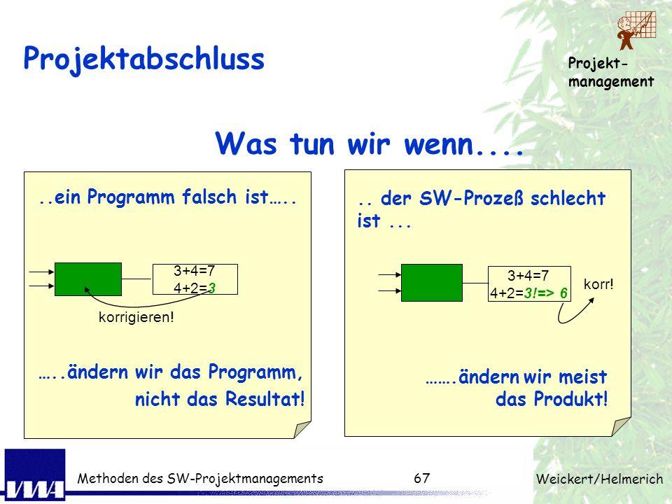 Projekt- management Weickert/Helmerich Methoden des SW-Projektmanagements66 Projektabschluss Übergabe der Lieferprodukte Abnahme Rechnungsstellung Auf
