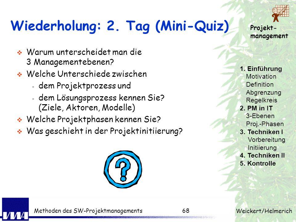 Projekt- management Weickert/Helmerich Methoden des SW-Projektmanagements67 …..ändern wir das Programm, nicht das Resultat! 3+4=7 4+2=3 korrigieren!..