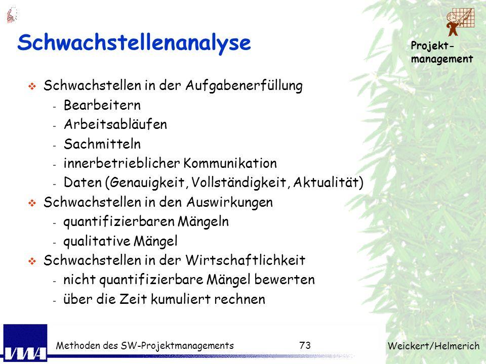 Projekt- management Weickert/Helmerich Methoden des SW-Projektmanagements72 Arbeitsmodell Wer ist wo verantwortlich? Änderungsgeschwindigkeit Geschäft