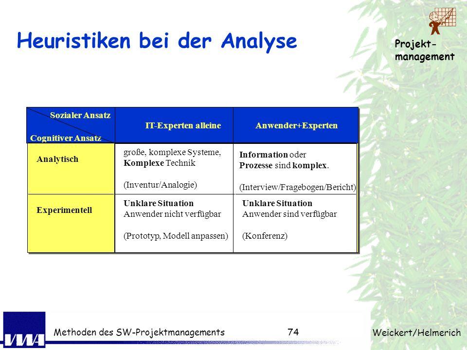 Projekt- management Weickert/Helmerich Methoden des SW-Projektmanagements73 Schwachstellenanalyse Schwachstellen in der Aufgabenerfüllung - Bearbeiter