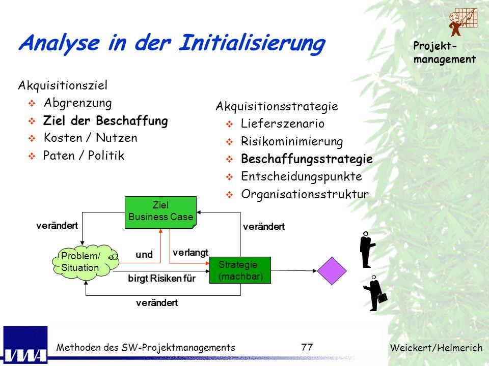 Projekt- management Weickert/Helmerich Methoden des SW-Projektmanagements76 Risiken Definition Projekt nach DIN 69905: Risiken sind Ereignisse durch d