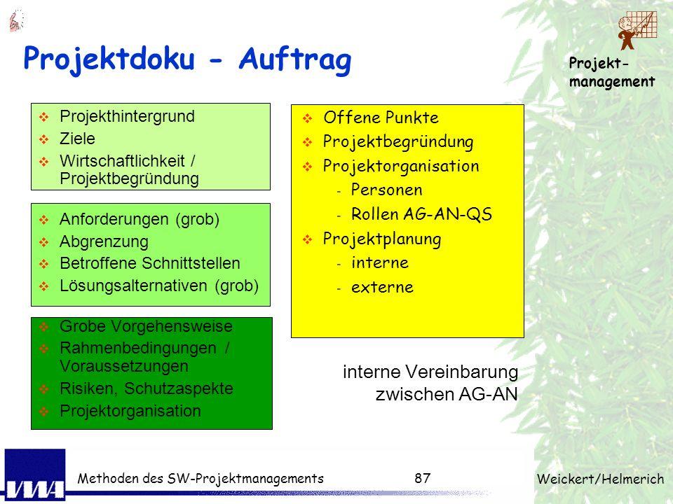 Projekt- management Weickert/Helmerich Methoden des SW-Projektmanagements86 Lastenheft und Pflichtenheft Lastenheft DIN 69 905 (Anforderungskatalog, A