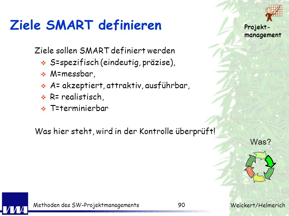 Projekt- management Weickert/Helmerich Methoden des SW-Projektmanagements89 Grobkonzept ( Problemanalyse ) Ist-Analyse Ziele (messbar) Anforderungen (