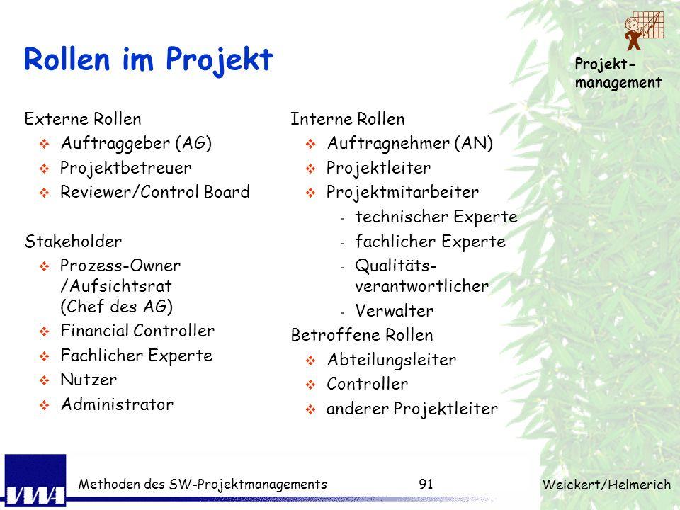 Projekt- management Weickert/Helmerich Methoden des SW-Projektmanagements90 Ziele SMART definieren Ziele sollen SMART definiert werden S=spezifisch (e