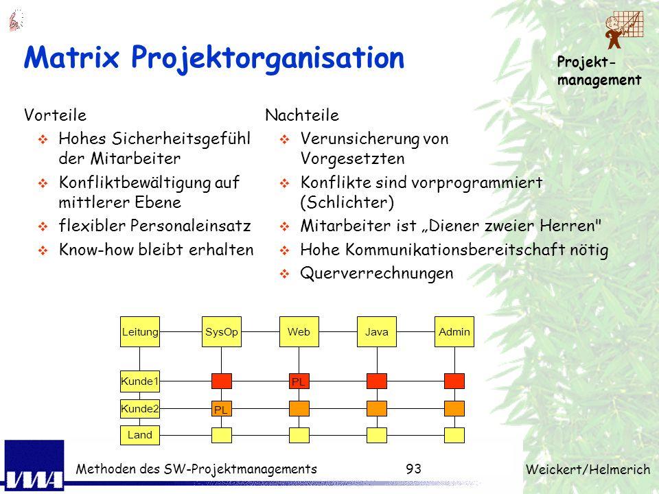 Projekt- management Weickert/Helmerich Methoden des SW-Projektmanagements92 Stabs-Projektorganisation Vorteile schnelle Projektinitialisierung Know-ho