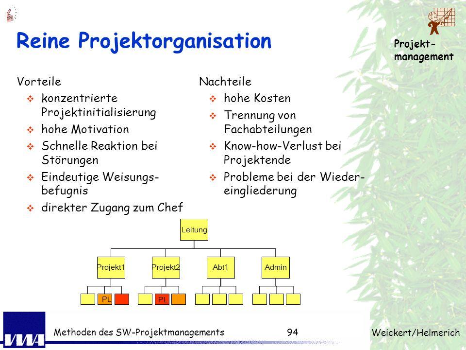 Projekt- management Weickert/Helmerich Methoden des SW-Projektmanagements93 Matrix Projektorganisation Vorteile Hohes Sicherheitsgefühl der Mitarbeite