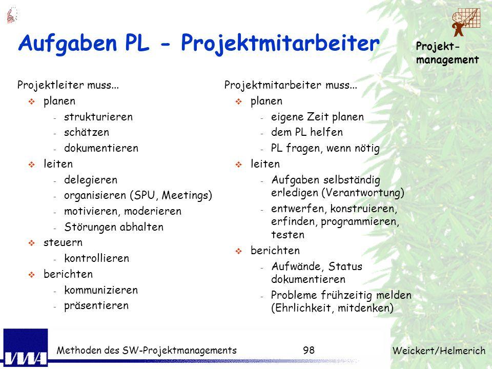 Projekt- management Weickert/Helmerich Methoden des SW-Projektmanagements97 6. Übungsaufgabe: Wie viele Quadrate sehen Sie? eine 5er Gruppe alle ander