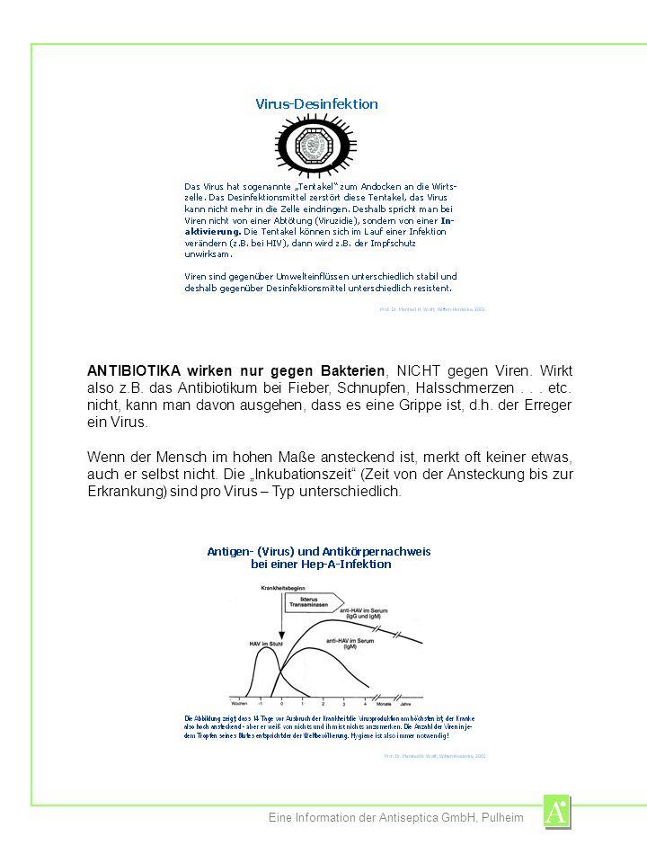 Eine Information der Antiseptica GmbH, Pulheim ANTIBIOTIKA wirken nur gegen Bakterien, NICHT gegen Viren. Wirkt also z.B. das Antibiotikum bei Fieber,