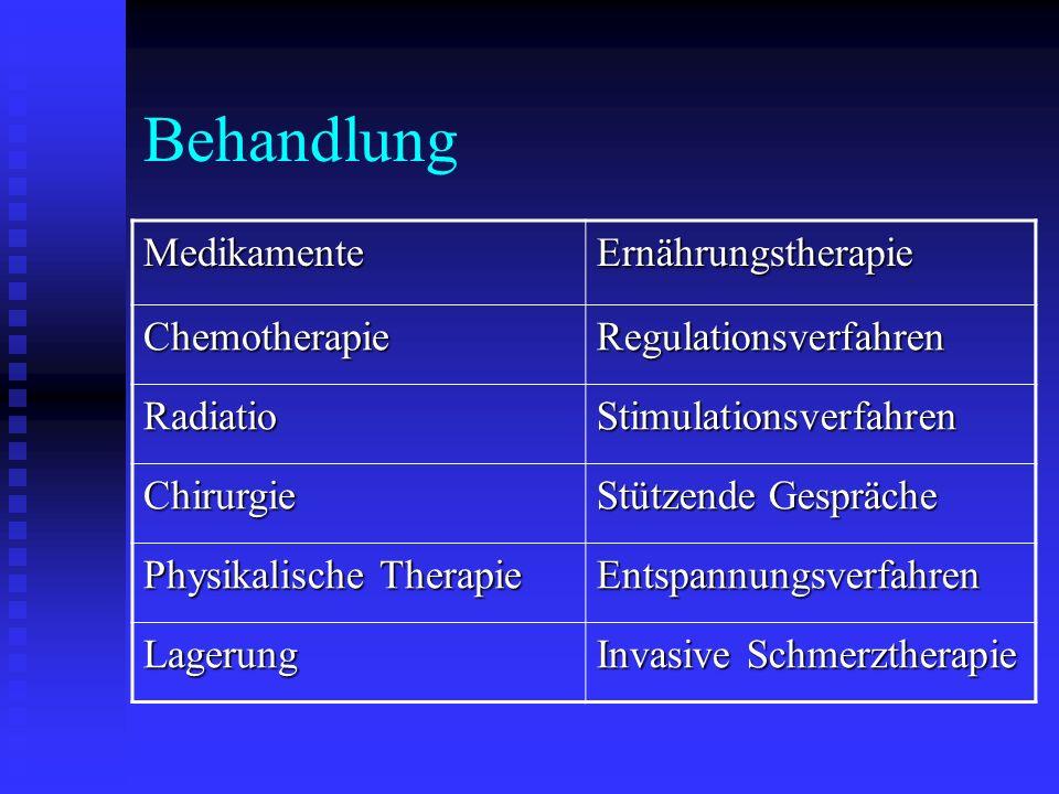Behandlung MedikamenteErnährungstherapie ChemotherapieRegulationsverfahren RadiatioStimulationsverfahren Chirurgie Stützende Gespräche Physikalische T