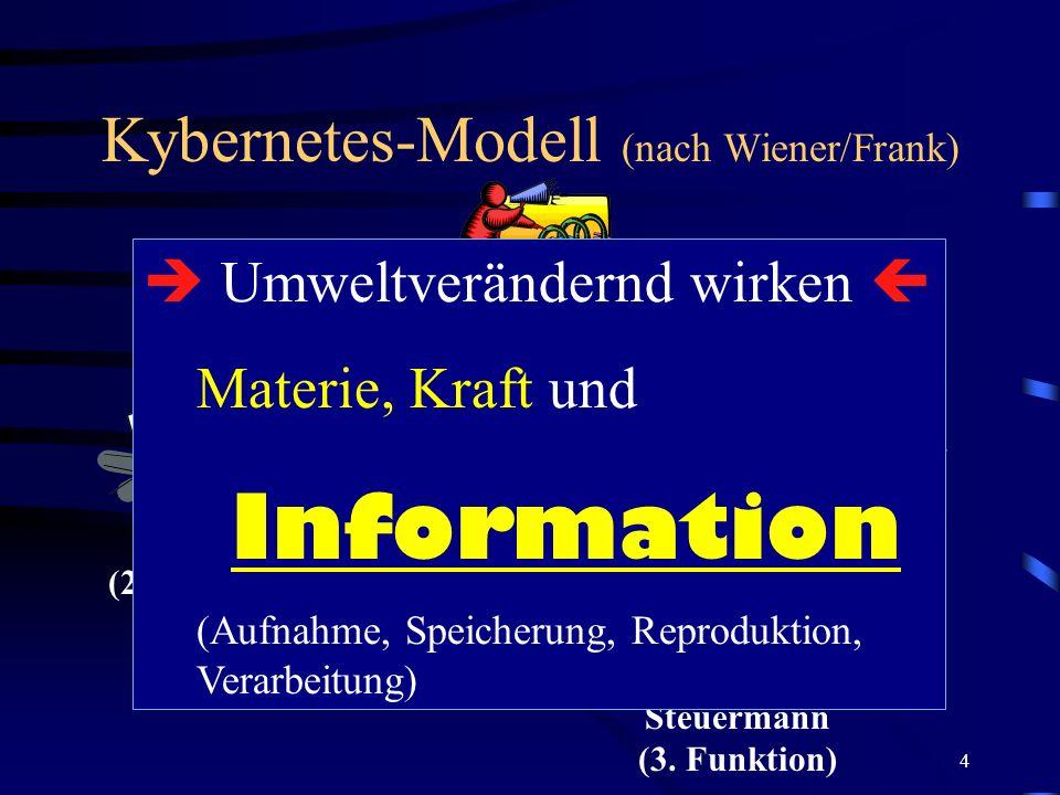 4 Kybernetes-Modell (nach Wiener/Frank) Kapitän (1. Funktion) Lotse (2. Funktion) Steuermann (3. Funktion) Antriebssystem (4. Funktion) Umweltveränder