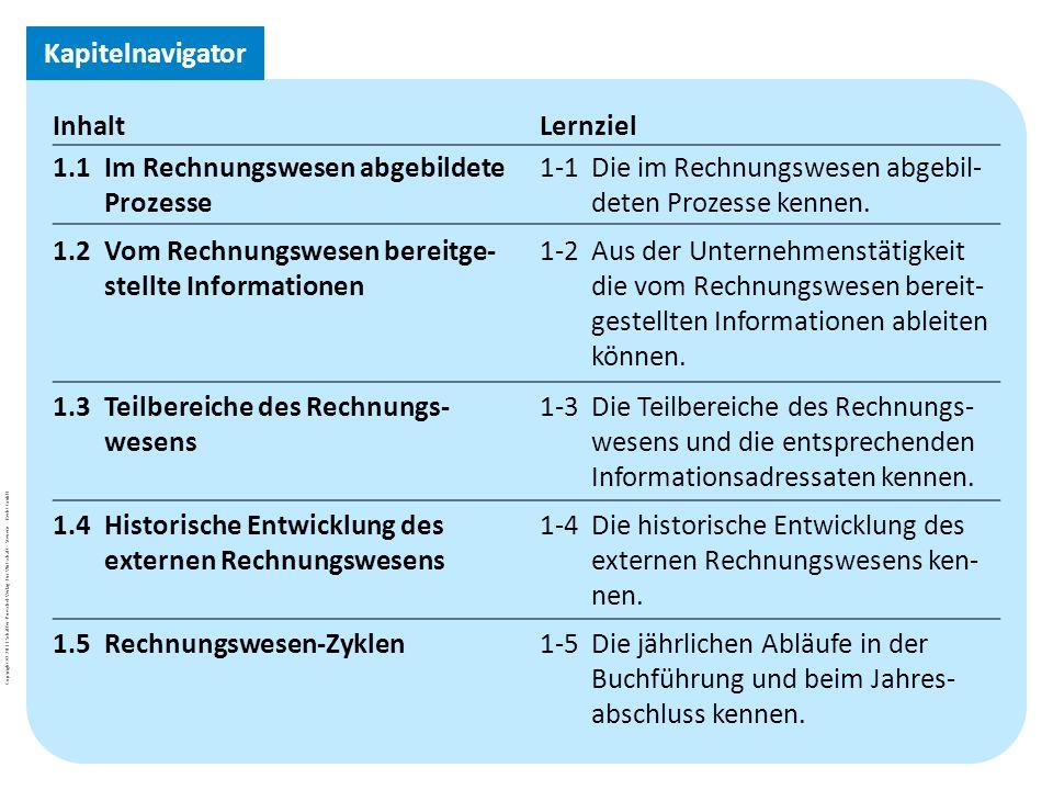 BuJa-d7EgcYoE5_Copyright_Schäffer-Poeschel_Verlag Copyright © 2011 Schäffer-Poeschel Verlag für Wirtschaft · Steuern · Recht GmbH InhaltLernziel 1.1Im