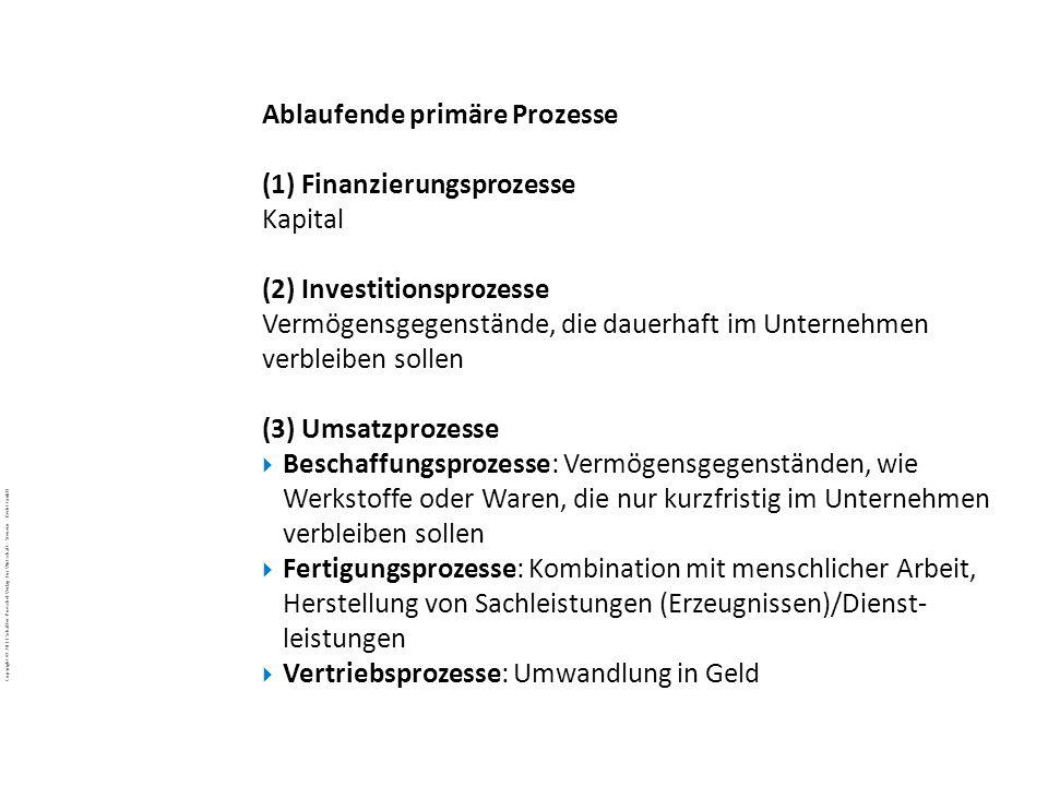 Copyright © 2011 Schäffer-Poeschel Verlag für Wirtschaft · Steuern · Recht GmbH BuJa-d7EgcYoE5_Copyright_Schäffer-Poeschel_Verlag Ablaufende primäre P