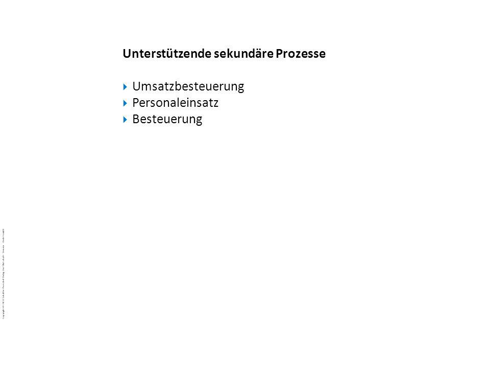 Copyright © 2011 Schäffer-Poeschel Verlag für Wirtschaft · Steuern · Recht GmbH BuJa-d7EgcYoE5_Copyright_Schäffer-Poeschel_Verlag Unterstützende sekun