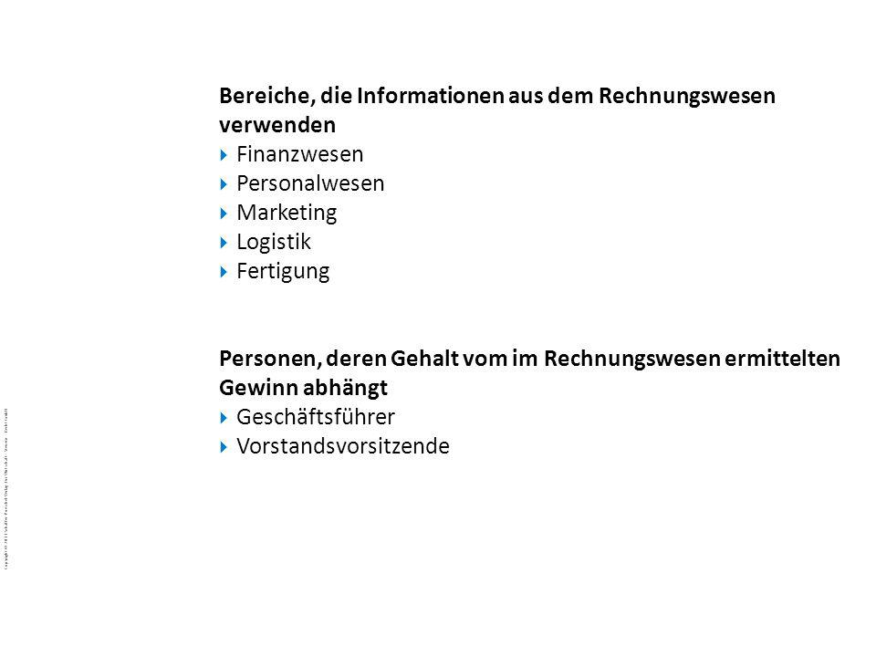 Copyright © 2011 Schäffer-Poeschel Verlag für Wirtschaft · Steuern · Recht GmbH BuJa-d7EgcYoE5_Copyright_Schäffer-Poeschel_Verlag Bereiche, die Inform