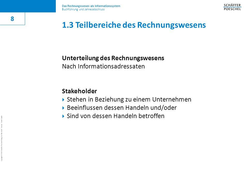Copyright © 2011 Schäffer-Poeschel Verlag für Wirtschaft · Steuern · Recht GmbH Buchführung und Jahresabschluss BuJa-d7EgcYoE5_Copyright_Schäffer-Poes