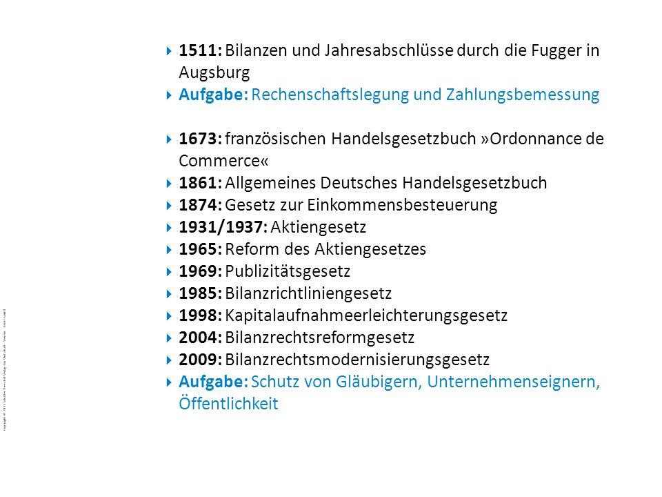 Copyright © 2011 Schäffer-Poeschel Verlag für Wirtschaft · Steuern · Recht GmbH BuJa-d7EgcYoE5_Copyright_Schäffer-Poeschel_Verlag 1511: Bilanzen und J