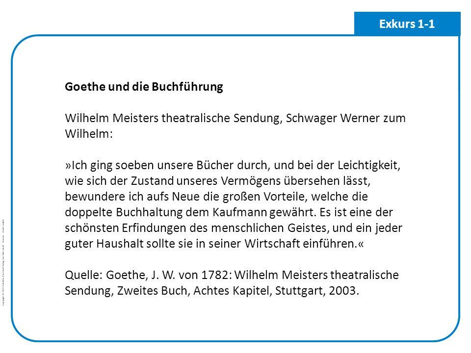 Copyright © 2011 Schäffer-Poeschel Verlag für Wirtschaft · Steuern · Recht GmbH BuJa-d7EgcYoE5_Copyright_Schäffer-Poeschel_Verlag Exkurs 1-1 Goethe un