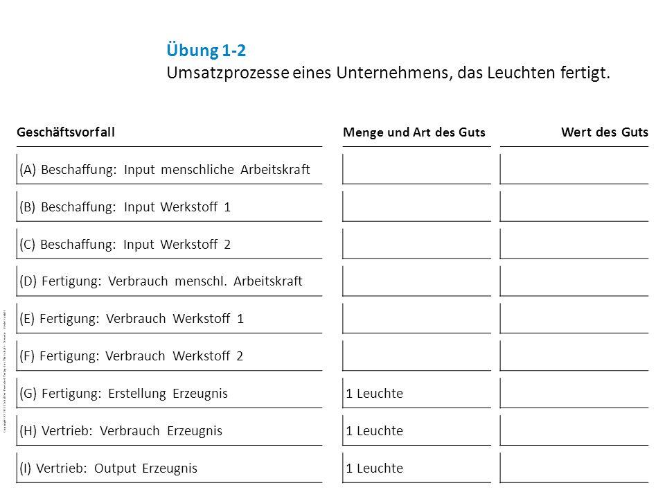 Copyright © 2011 Schäffer-Poeschel Verlag für Wirtschaft · Steuern · Recht GmbH BuJa-d7EgcYoE5_Copyright_Schäffer-Poeschel_Verlag Geschäftsvorfall Men