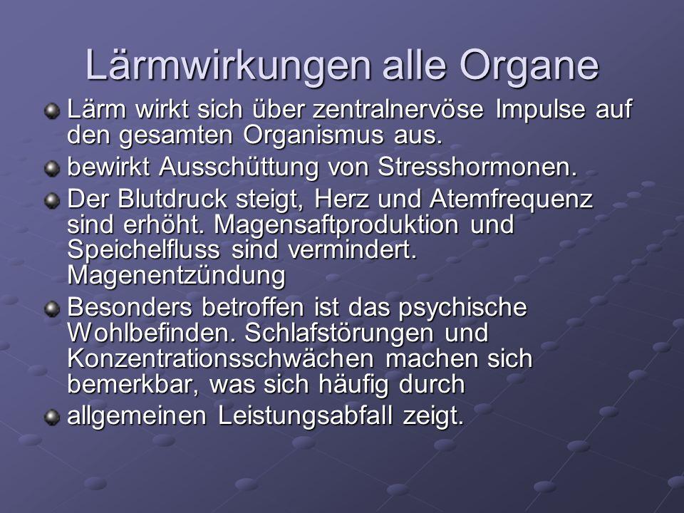 Lärmwirkungen alle Organe Lärm wirkt sich über zentralnervöse Impulse auf den gesamten Organismus aus. bewirkt Ausschüttung von Stresshormonen. Der Bl