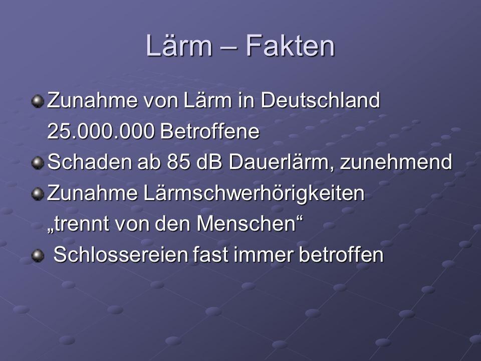 Lärm – Fakten Zunahme von Lärm in Deutschland 25.000.000 Betroffene Schaden ab 85 dB Dauerlärm, zunehmend Zunahme Lärmschwerhörigkeiten trennt von den
