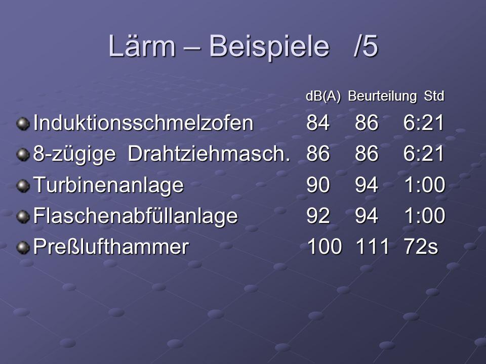 Lärm – Besipiele /5 Heckenschere4:00 Disko0:45 Motorrad Fahrer 100-120 km/h0:13