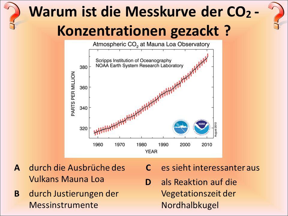 Warum ist die Messkurve der CO 2 - Konzentrationen gezackt ? Adurch die Ausbrüche des Vulkans Mauna Loa Bdurch Justierungen der Messinstrumente Ces si