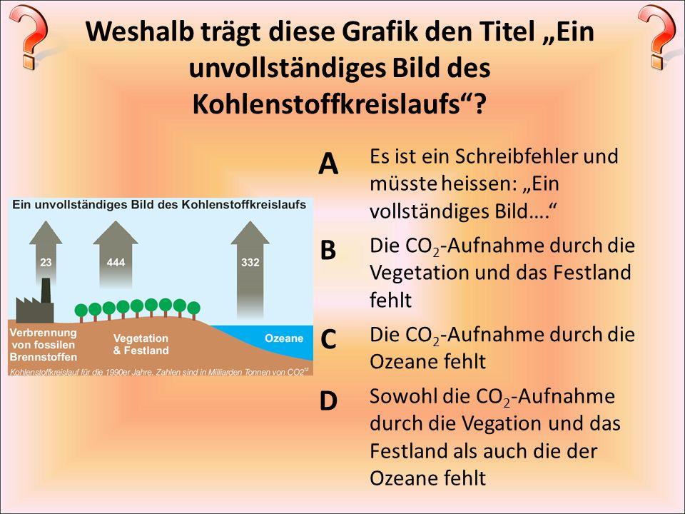 Weshalb trägt diese Grafik den Titel Ein unvollständiges Bild des Kohlenstoffkreislaufs? A Es ist ein Schreibfehler und müsste heissen: Ein vollständi