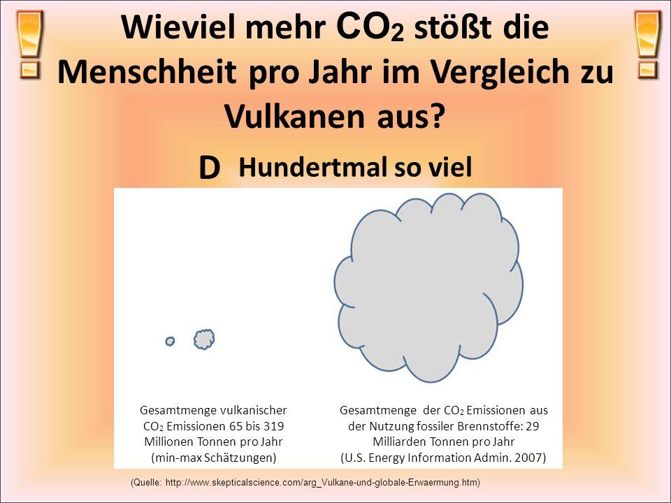 Wieviel mehr CO 2 stößt die Menschheit pro Jahr im Vergleich zu Vulkanen aus? D Hundertmal so viel Gesamtmenge vulkanischer CO 2 Emissionen 65 bis 319