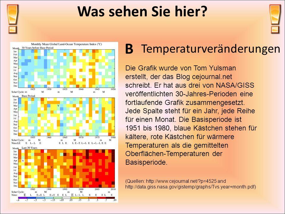 (Quellen: http://www.cejournal.net/?p=4525 and http://data.giss.nasa.gov/gistemp/graphs/Tvs.year+month.pdf) B Temperaturveränderungen Die Grafik wurde