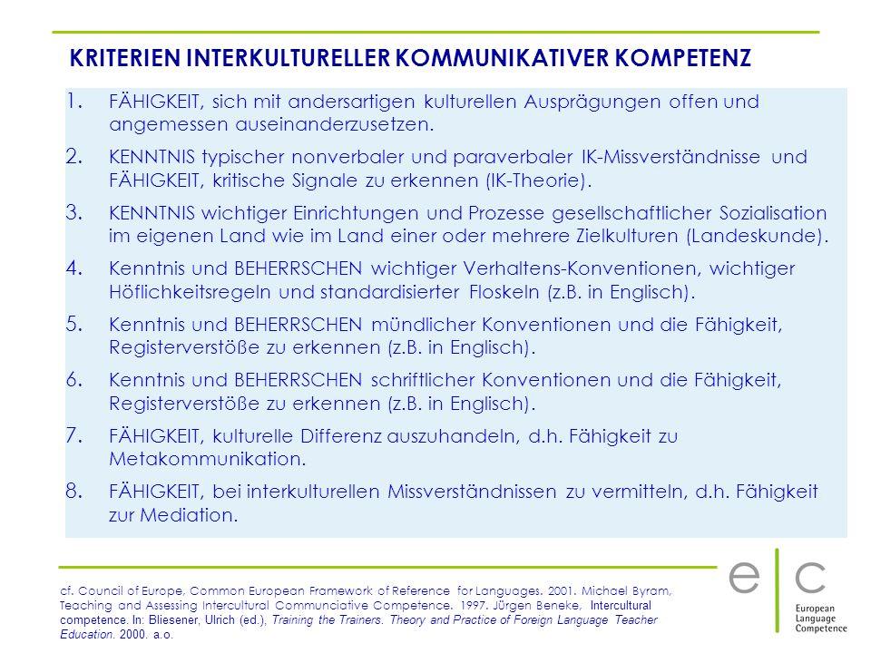 KRITERIEN INTERKULTURELLER KOMMUNIKATIVER KOMPETENZ 1. FÄHIGKEIT, sich mit andersartigen kulturellen Ausprägungen offen und angemessen auseinanderzuse