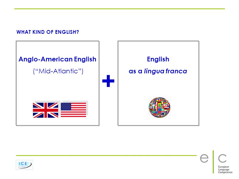 Anglo-American English (Mid-Atlantic) English as a lingua franca WHAT KIND OF ENGLISH? +