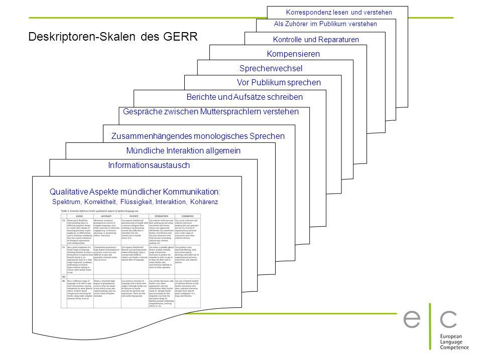 Qualitative Aspekte mündlicher Kommunikation: Spektrum, Korrektheit, Flüssigkeit, Interaktion, Kohärenz Informationsaustausch Zusammenhängendes monolo